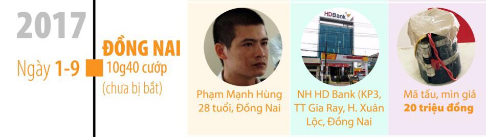 Tháng 9 xảy ra 2 vụ. Vụ đầu tiên tại chi nhánh HDBank ở Đồng Nai.