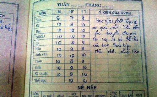 """Nhìn bảng điểm đã sốc, nhìn sang lời phê của cô giáo còn choáng hơn:""""học ít đi để cho các bạn theo kịp, nên chơi nhiều hơn"""""""