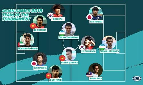 Việt Nam áp đảo đội hình tiêu biểu bóng đá nam ASIAD, Son Heung Min và thủ môn Bùi Tiến Dũng vắng mặt