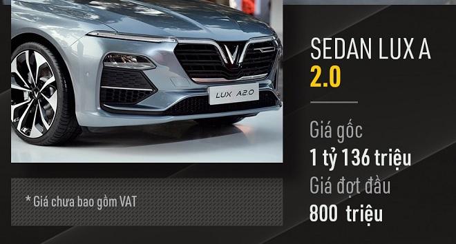 VinFast công bố giá 3 mẫu ô tô đầu tiên: Lux A2.0 800 triệu đồng, Lux SA2.0 hơn 1,1 tỷ đồng, Fadil 336 triệu đồng