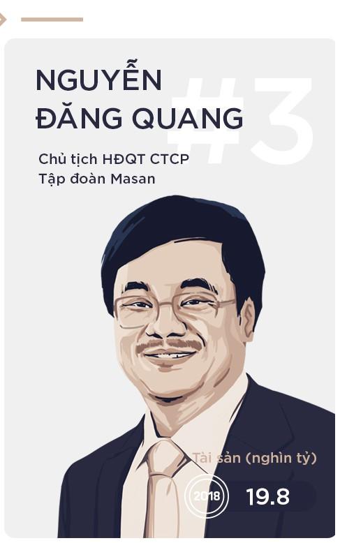 Ông Hồ Hùng Anh và Nguyễn Đăng Quang lần lượt thay thế ông Trịnh Văn Quyết và Trần Đình Long ở vị trí người giàu thứ 3 và thứ 4 trên sàn chứng khoán.
