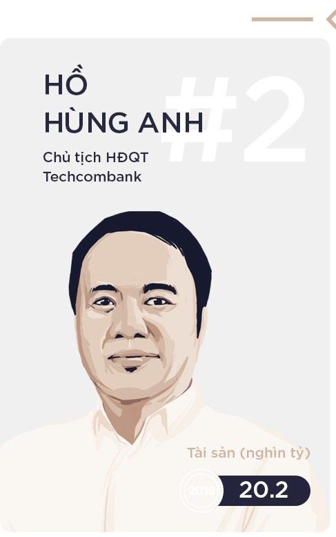 Một sự bổ sung đáng kể theo phương pháp tính toán mới này là 2 lãnh đạo chủ chốt của Masan Group: Chủ tịch Nguyễn Đăng Quang và Phó Chủ tịch Hồ Hùng Anh.
