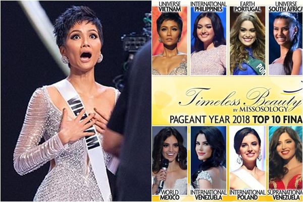 """Không thể tin nổi, H-Hen Niê đã trở thành """"Người đẹp nhất hành tinh 2018"""", đưa nhan sắc Việt lên TOP thế giới!"""