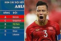 Thắng Yemen 2-0, ĐT Việt Nam phải chờ kết quả 2 bảng đấu còn lại mới biết có vào vòng 1/8 hay không