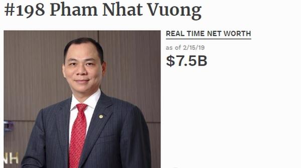 Kiếm thêm 1 tỷ USD chỉ trong 10 ngày, tỷ phú Phạm Nhật Vượng vào Top 200 người giàu nhất hành tinh lần đầu tiên