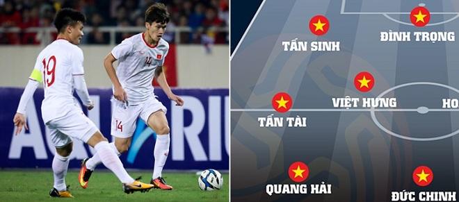 Đội hình dự kiến của U23 Việt Nam đối đầu U23 Thái Lan trong trận quyết chiến giành vé dự VCK giải U23 châu Á 2020