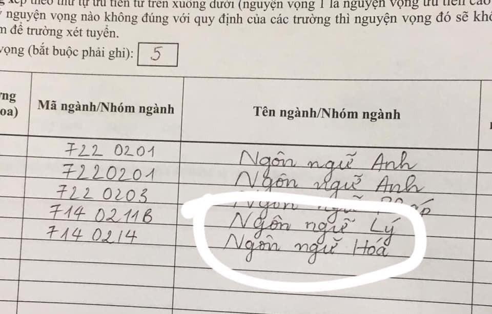 Ảnh 1: Những lỗi sai khi viết hồ sơ thi đại học