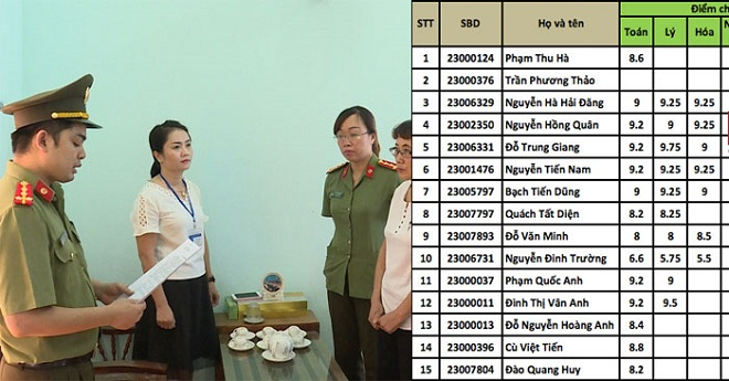 Danh tính thí sinh gian lận điểm thi: Họ và tên 15 thí sinh được nâng điểm ở Hòa Bình