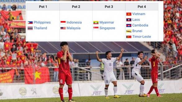 VFF khiếu nại việc U22 Việt Nam bị xếp vào nhóm 4 môn bóng đá nam SEA Games 2019