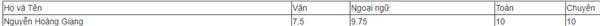Ảnh 2: Tuyển sinh vào lớp 10 tại TP HCM - We25.vn