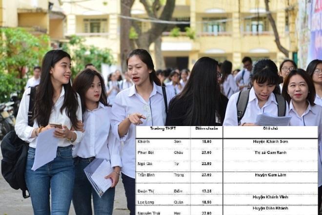 Phụ huynh và học sinh Khánh Hòa hoang mang trước bảng điểm chuẩn giả của kỳ thi vào lớp 10