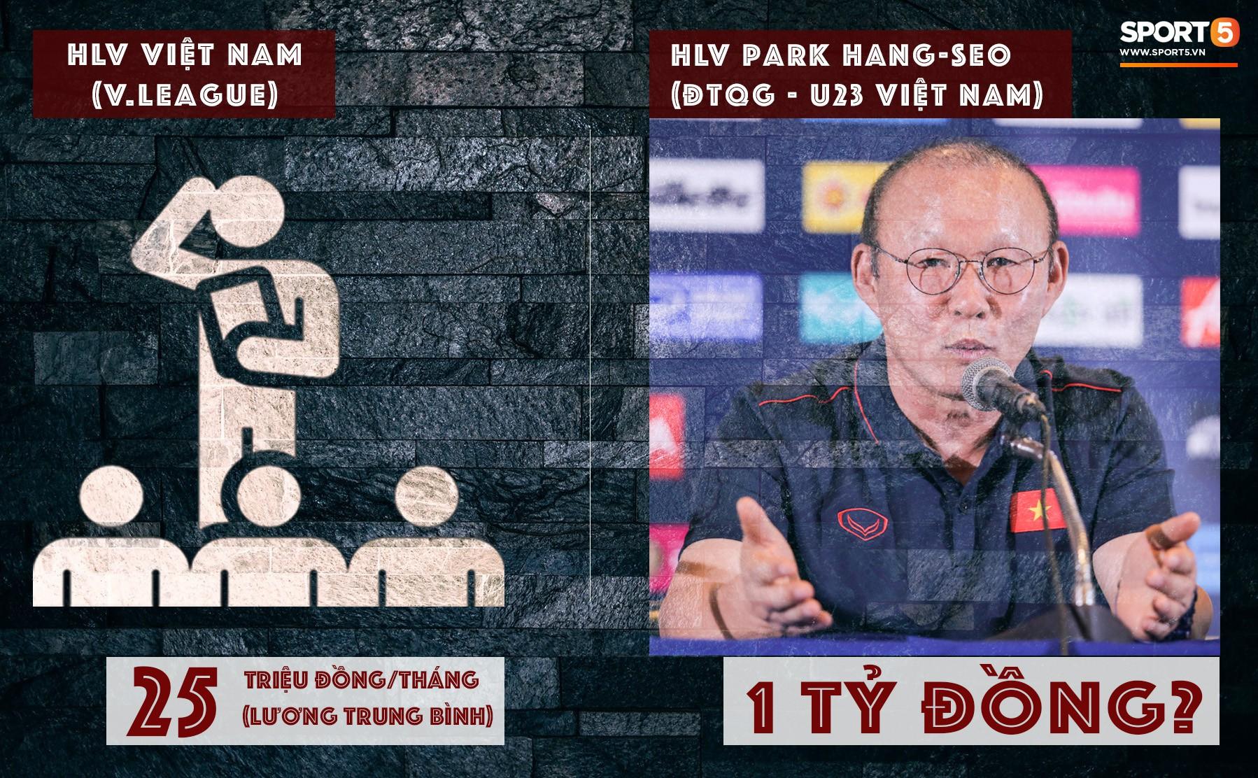 Ảnh 1: VFF tăng lương cho thầy Park lên 1 tỷ đồng/tháng - We25.vn