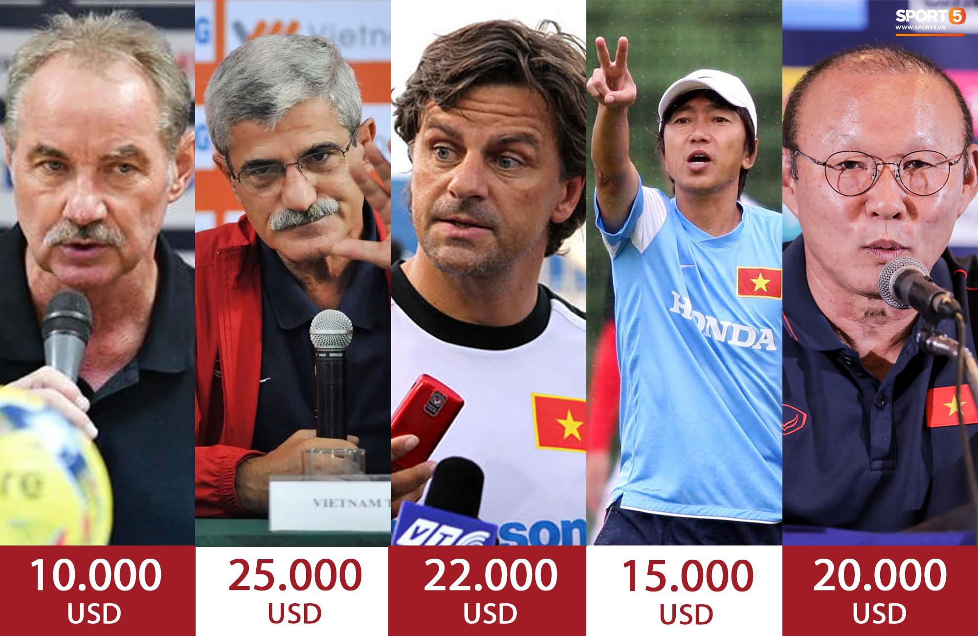 Ảnh 3: VFF tăng lương cho thầy Park lên 1 tỷ đồng/tháng - We25.vn