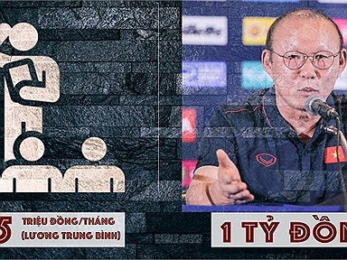 VFF tăng lương cho thầy Park lên 1 tỷ đồng/tháng: Kỷ lục ở đội tuyển quốc gia?