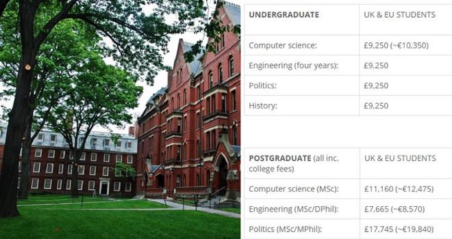 Mức học phí của Top 10 trường đại học tốt nhất thế giới: Từ 30 triệu đồng đến 1,3 tỷ đồng