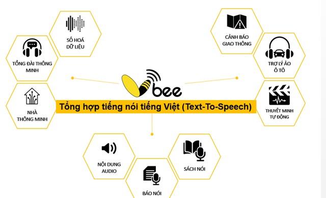 Tiết lộ những công trình nghiên cứu của ĐH Bách khoa Hà Nội: Ứng dụng báo nói, app giám sát trẻ em đến trường, phần mềm chống đạo văn...