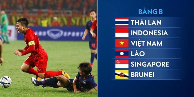 Cả hai đội bóng đá nam và nữ Việt Nam đều cùng bảng với Thái Lan ở SEA Games 30