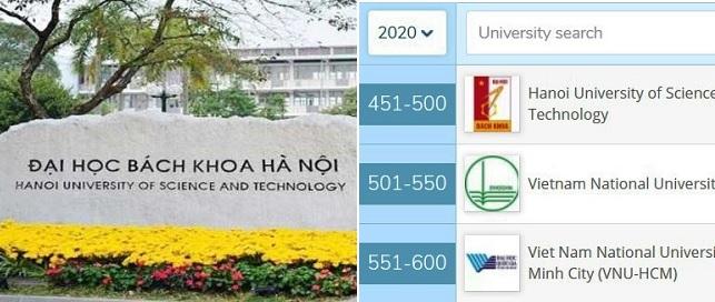 Đại học Bách khoa Hà Nội tăng 100 hạng QS ở nhóm ngành Kỹ thuật cơ khí, hàng không và chế tạo