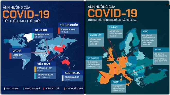 Dịch Covid-19 càn quét hàng loạt các giải đấu thể thao, hàng loạt giải bóng đá danh giá châu Âu tạm hoãn