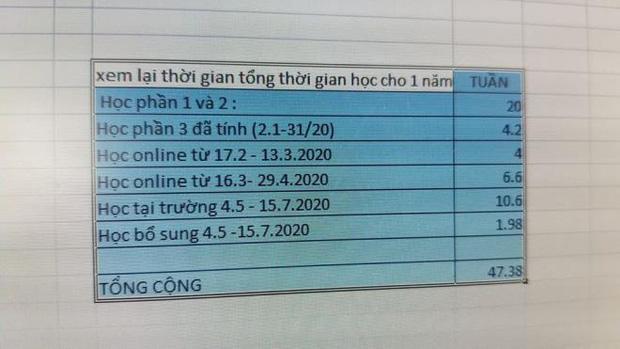 Trường Việt Úc tăng tuần học để giữ nguyên học phí: Học online là vô ích?