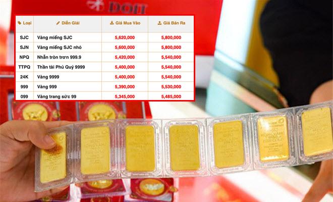 Giá vàng tăng vọt hơn 1 triệu đồng/lượng sau một đêm, vượt mốc 58 triệu đồng/lượng